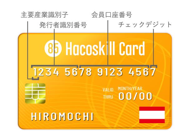 クレジットカード番号解説