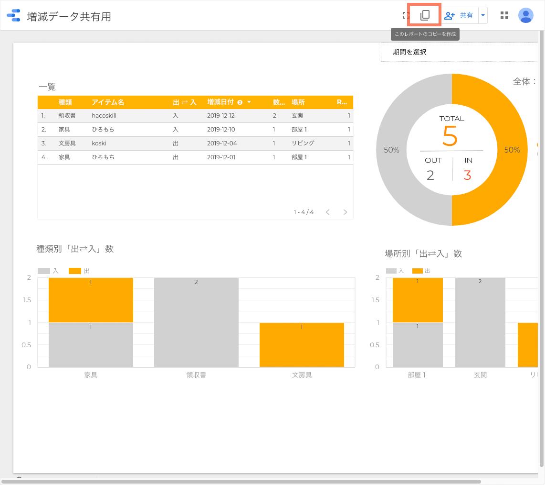 GoogleDataポータルの雛形からコピーを作成