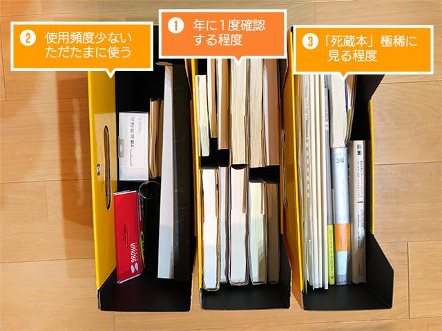 ファイルボックス収納の優先順位