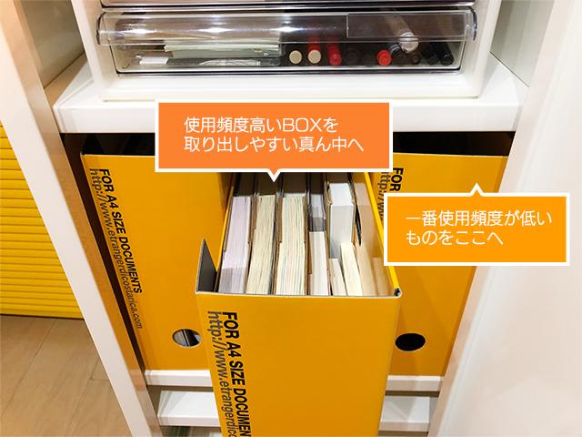 ファイルボックス収納の収納順