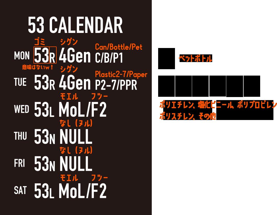 クールデザインゴミカレンダーの文字の意味